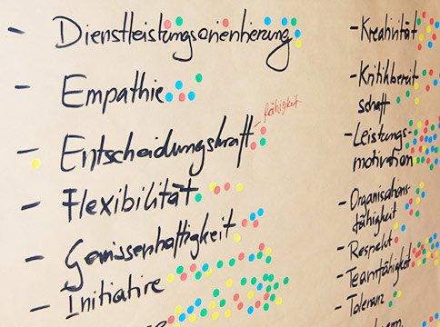 Individuell auf Ihre Anforderungen zugeschnittenes Workshop-Programm