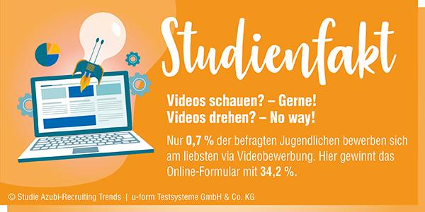 Nur 0,7 % der befragten Jugendlichen bewerben sich am liebsten via Videobewerbung. Hier gewinnt das Online-Formular mit 34,2 %.